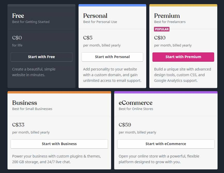 personal vs premium plans in wordpress