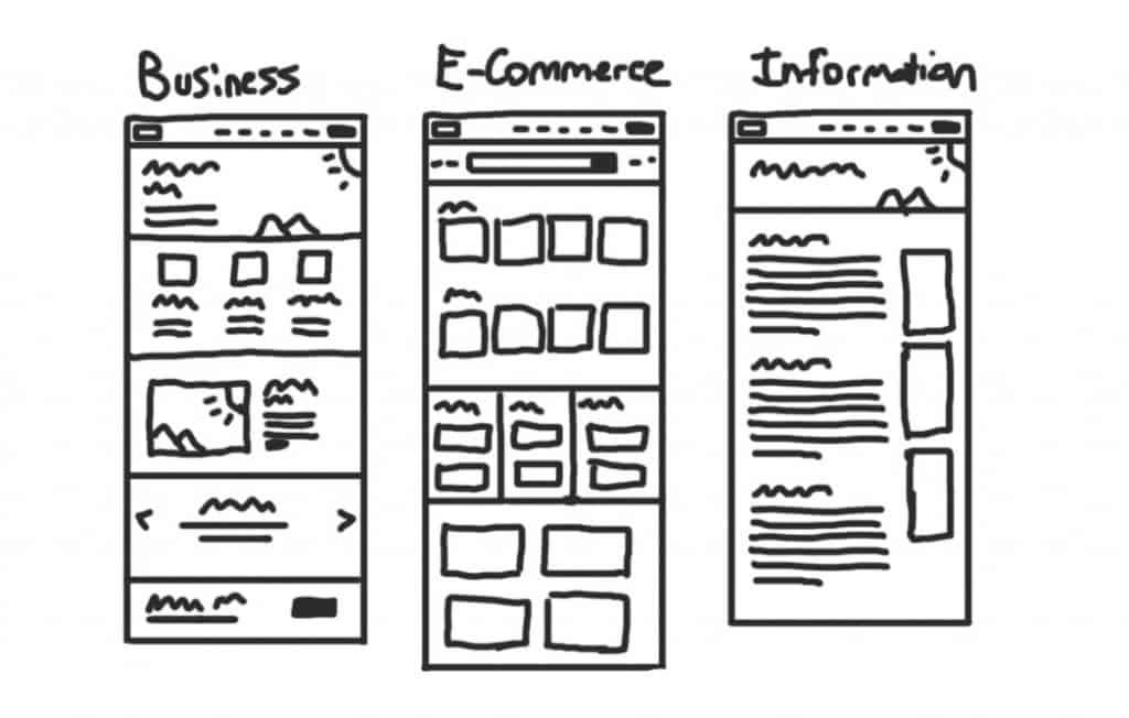 hand-drawn website wireframes