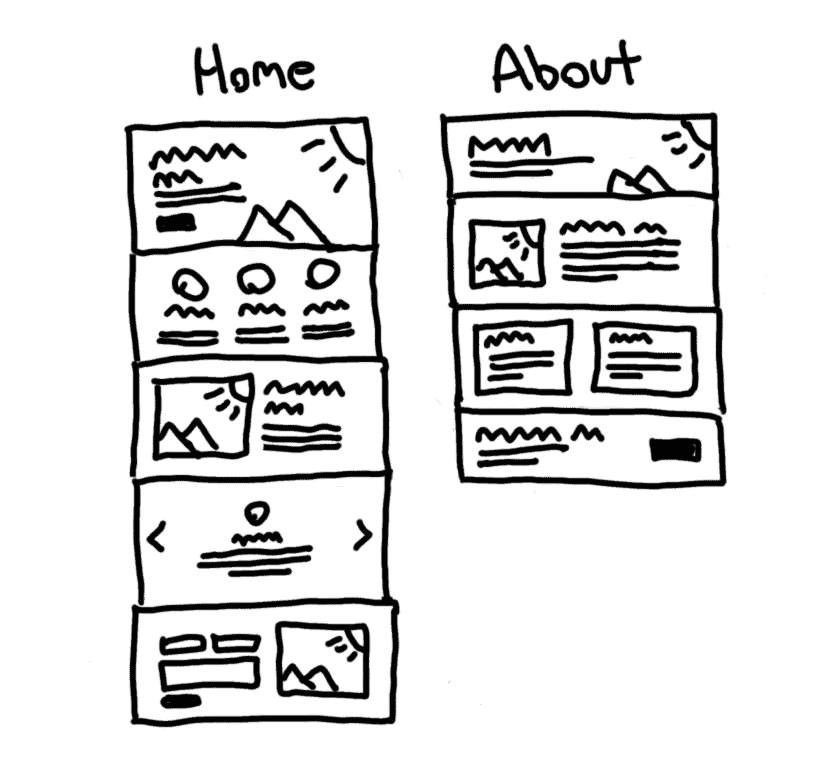 website wireframe tutorial