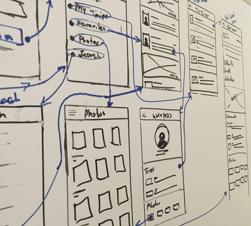 website wireframe of a ico website