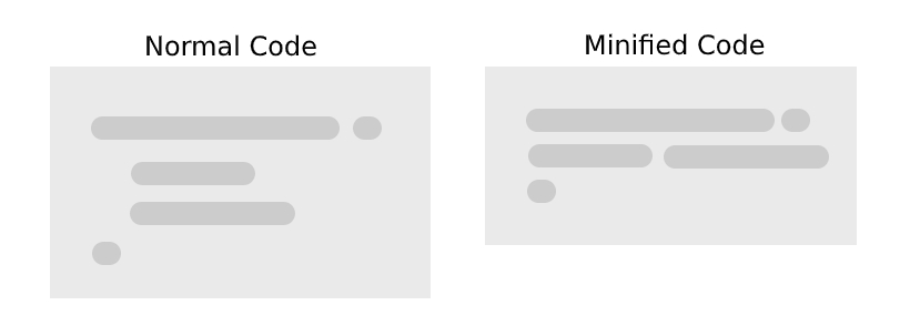 minified code different